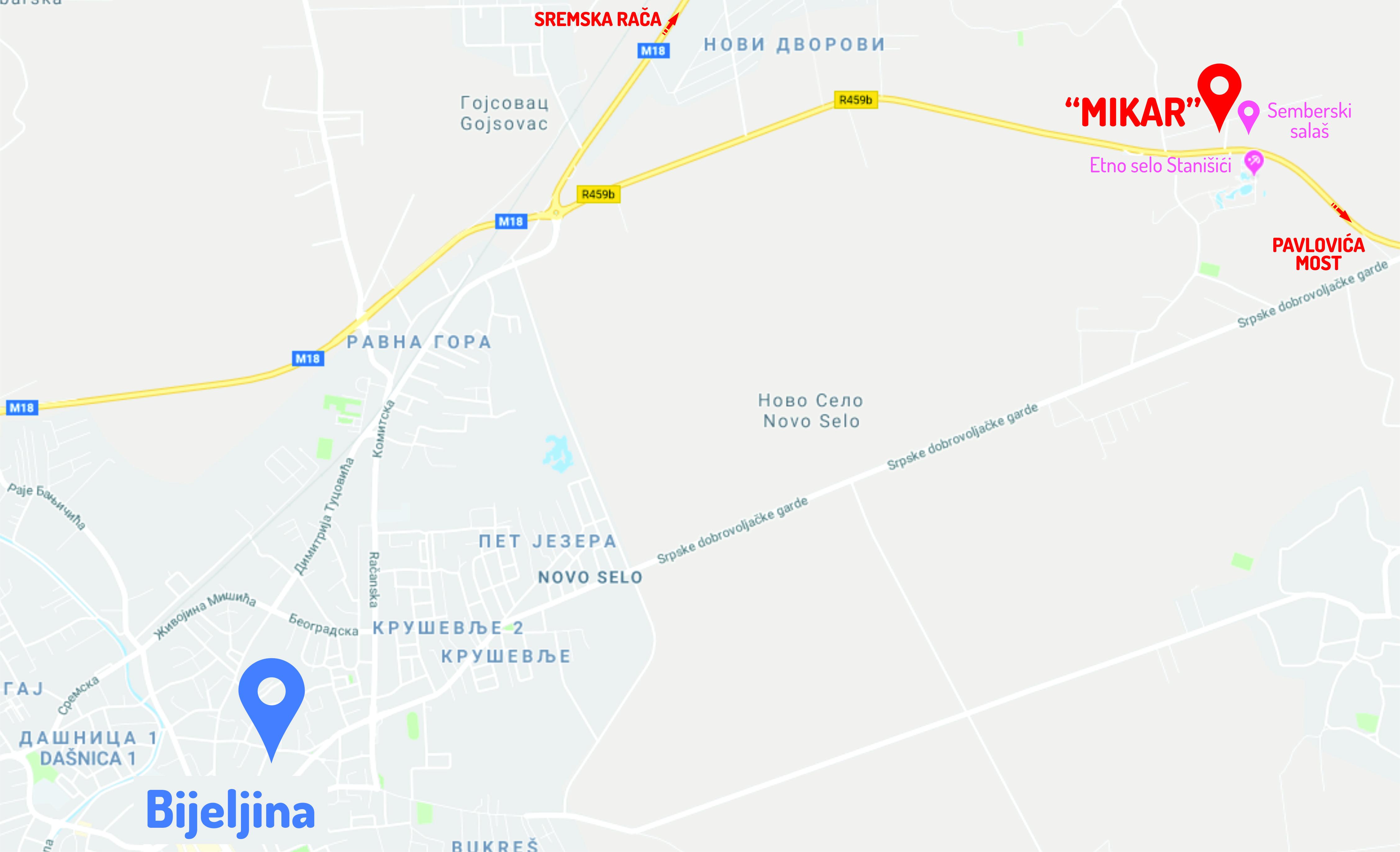 Mikar Ltd Contact